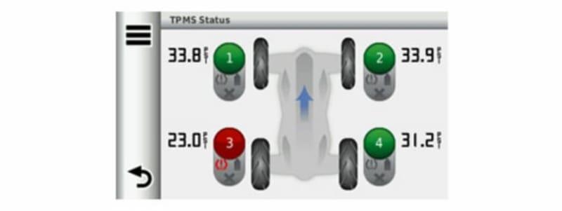 Skærm med automatisk dæktryksmåling (TPMS)