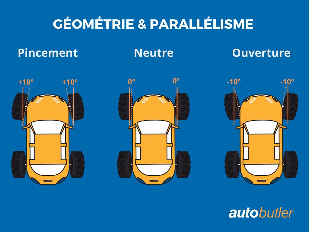 réglage géométrie et parallélisme voiture