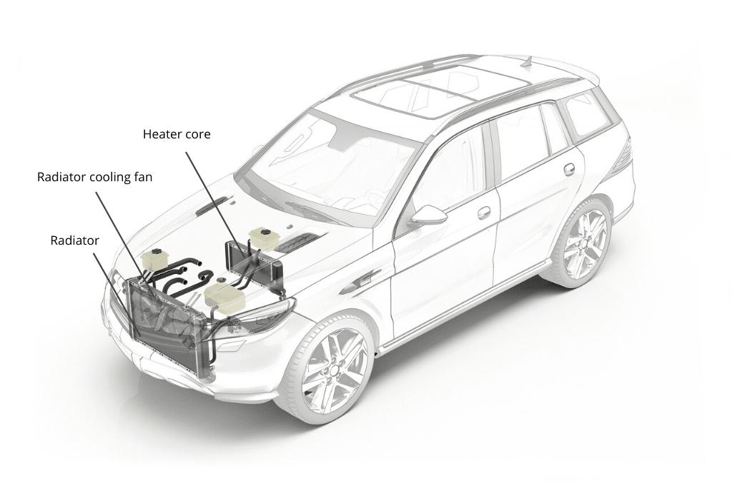 car radiator repair autobutler