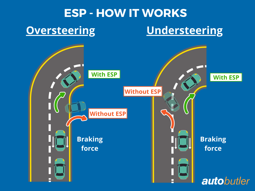 This is why the ESP is so important