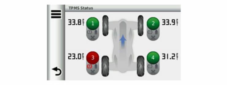 Hvad er automatisk dæktryksmåling (TPMS)