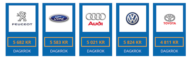 Genomsnittspris på dragkroksmontering i 2015