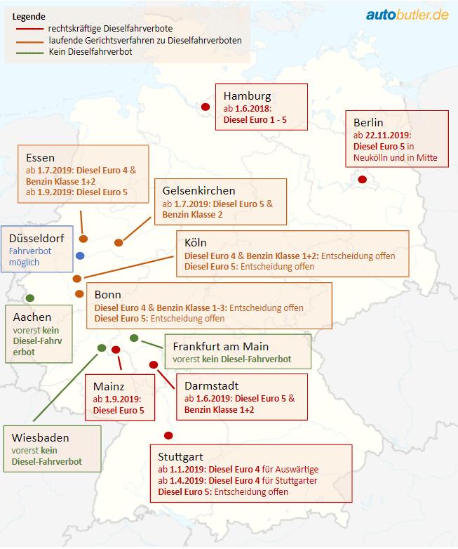 Eine Übersicht der Dieselfahrverbote in deutschen Städten