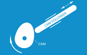 Build a Cam Mechanism