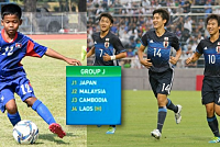 U16 Cambodia is in the group with...
