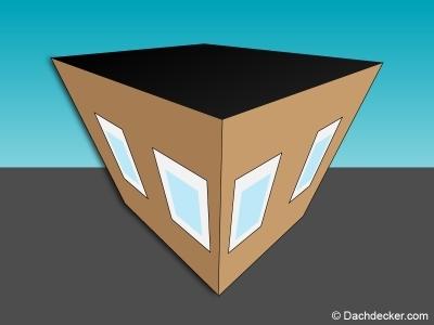 aufbau umkehrdach extrahierger t f r polsterm bel. Black Bedroom Furniture Sets. Home Design Ideas