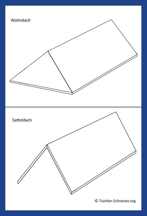 vor und nachteile eines walmdach carports tischler. Black Bedroom Furniture Sets. Home Design Ideas