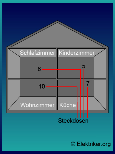 die elektroinstallation vom neubau unterliegt gewissen vorschriften. Black Bedroom Furniture Sets. Home Design Ideas