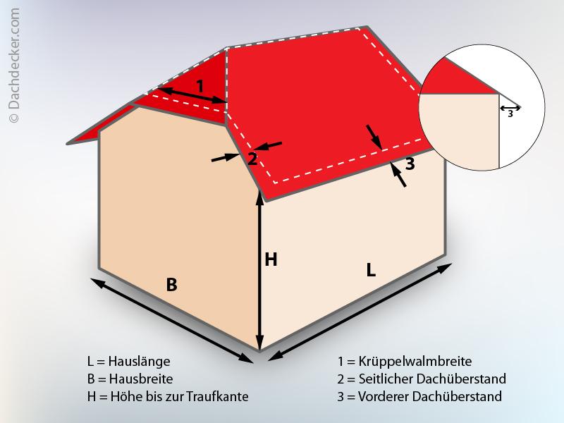 | Gd16 Dachrinnenset 4 Farben! regenrinnen Hohe Sicherheit Viereckiges Dach 4 Dachseiten