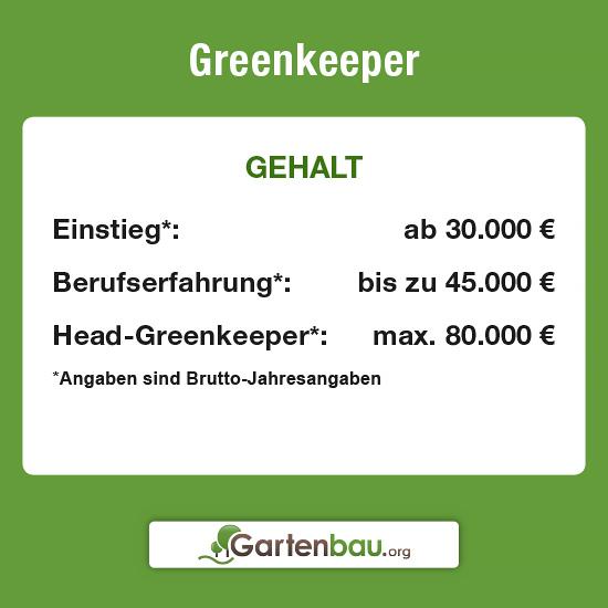 Greenkeeper Gehalt