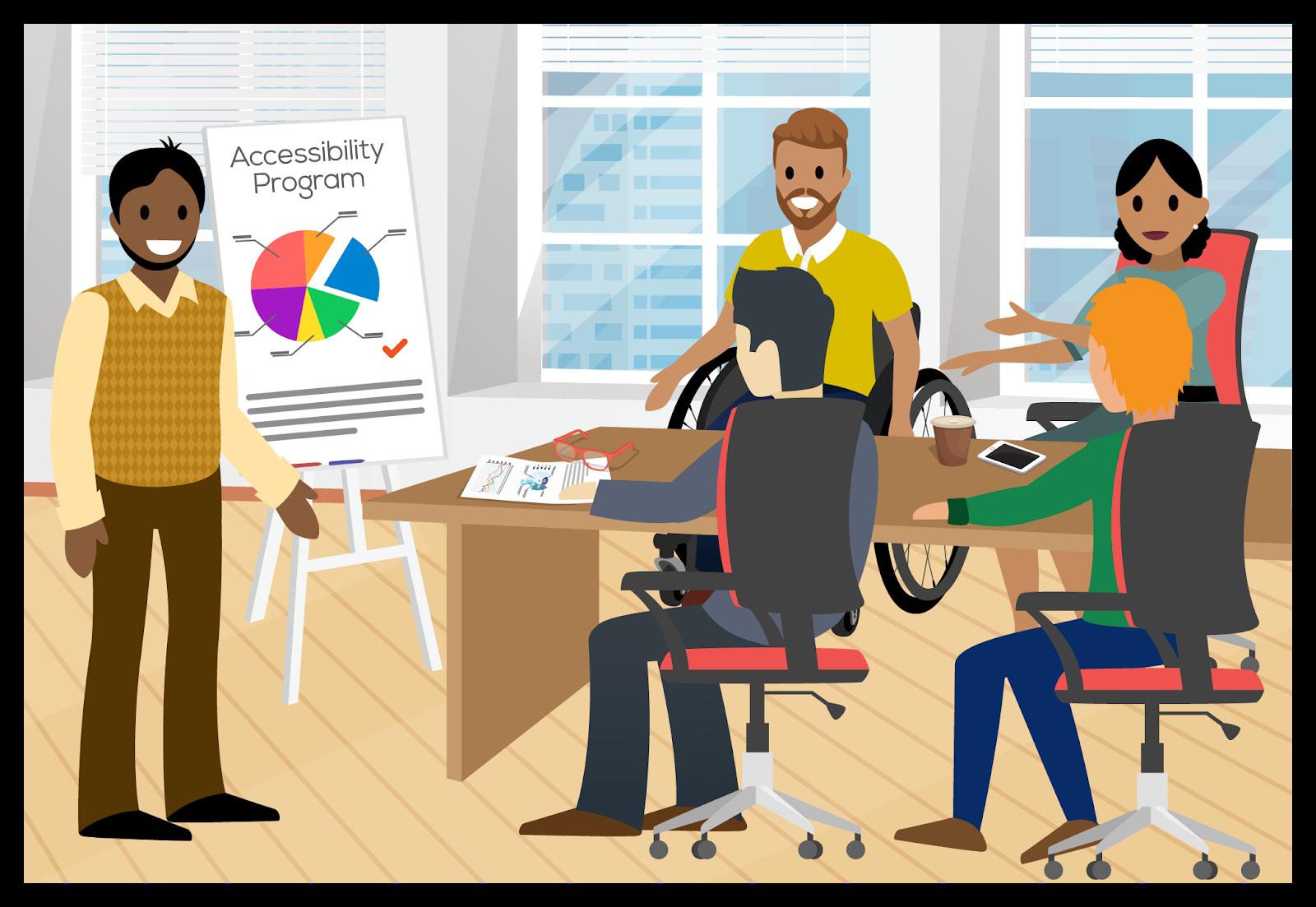 """Grupo de 5 pessoas com um apresentador dialogando na frente de um quadro que diz """"Programa de acessibilidade""""."""