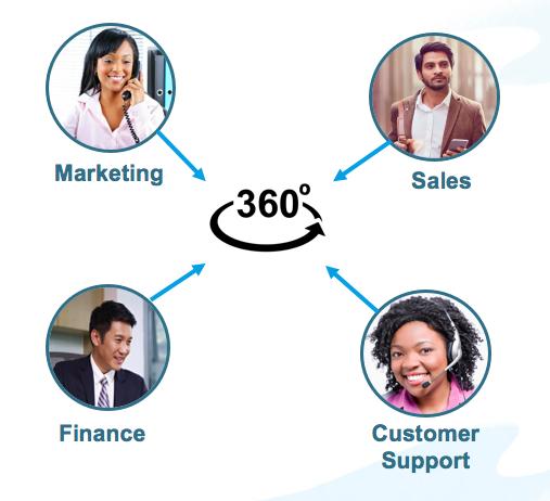 マーケティング、営業、財務、およびカスタマーサポートの全部門が 360 度ビューにデータを提供する。