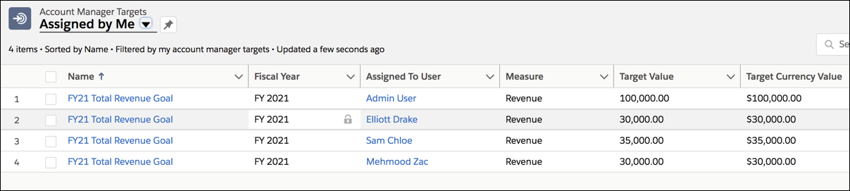 The list view Assigned by Me shows all the account manager target records created by the user.