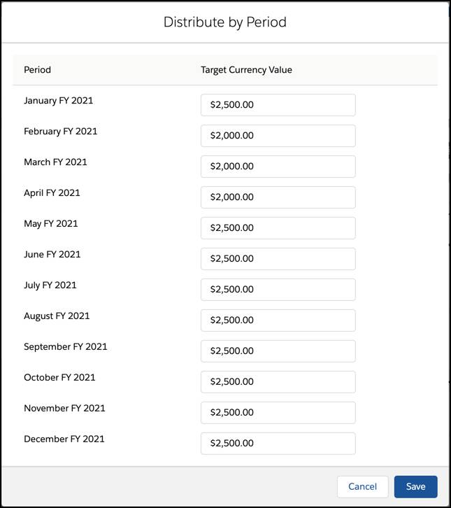 The Distribute by period screen showing a monthly breakdown of target values.