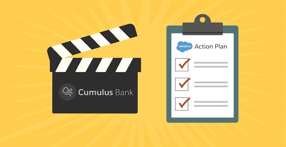 Ein Aktionsplan ist wie eine direkt in Ihrer Organisation verfügbare Salesforce-spezifische To-do-Liste im Zusammenhang mit Ihren typischen alltäglichen Vorgängen.