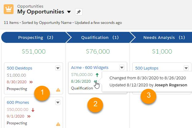 Opportunities in Kanban view, with changed amounts and close dates highlighted, and details showing in a popup.