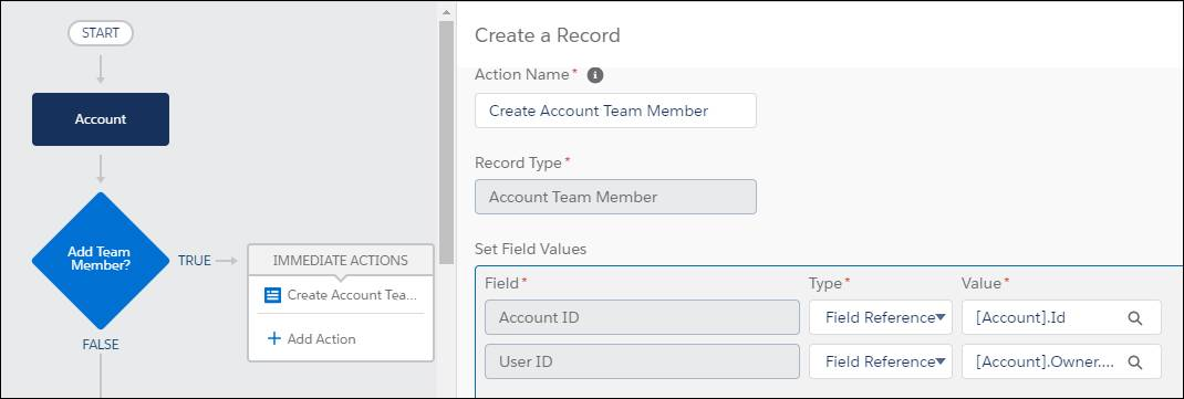 Process action that creates an account team member record with the user set to the account owner's manager