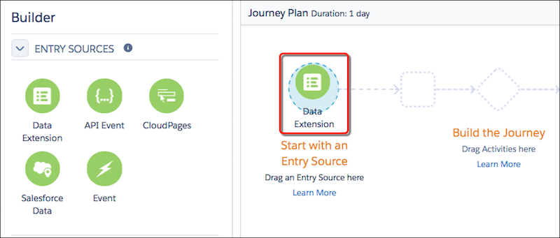 The Journey Builder Create New Journey canvas with the Data Extension icon dragged to the Journey Plan pane.