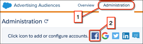 The Advertising Audiences administration page with the Administration tab and Facebook icon circled in red.