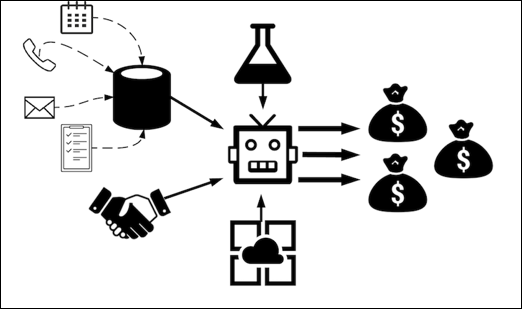 Graphique IA pour les ventes
