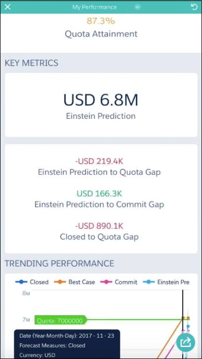 einstein forecasting in mobile