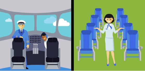 Flugkapitän und Co-Pilot im Cockpit, Flugbegleiterin steht im Gang zwischen leeren Sitzen