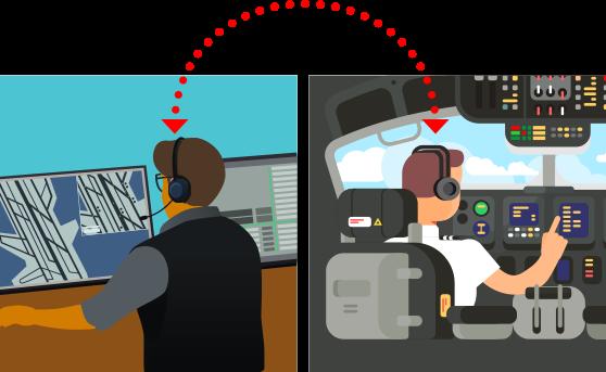 操縦室内の操縦士と通信する航空管制官