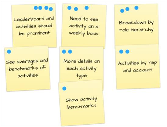 Feature ideas for the Motivator in yellow stickies on a white board.