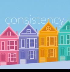 Veranschaulichung des Prinzips der Konsistenz mit einer Reihe gleichartiger Häuser.