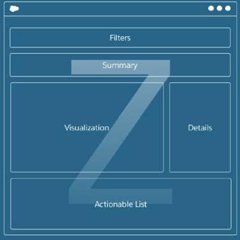 Um padrão de design de layout em Z mostrando componentes arranjados no formato da letra Z.