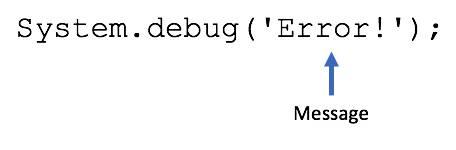 System.debug(Error!);