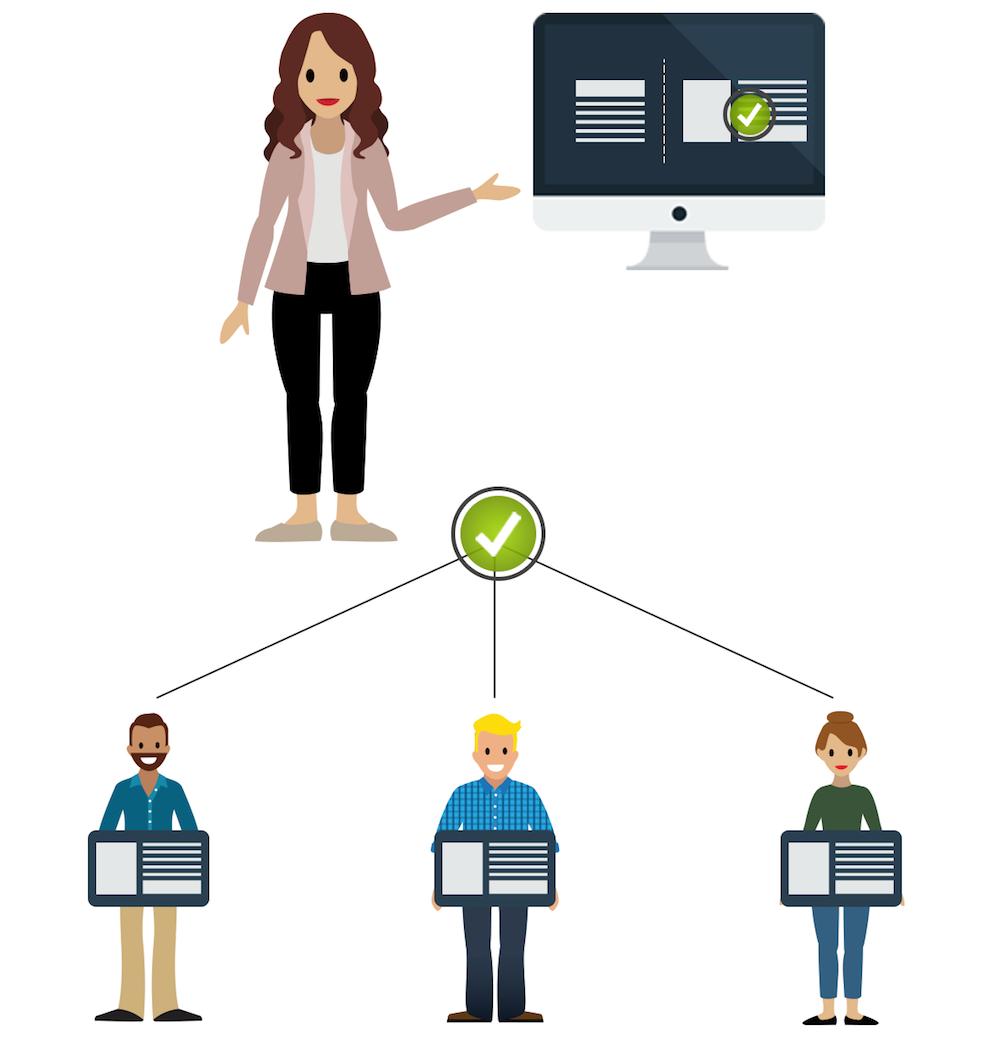 ある組織の変更が他の組織にロールアウトされることを示す画像。