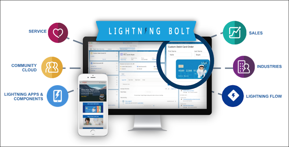 Bolt solutions run on the Salesforce platform and include Salesforce cloud products, Lightning apps and components, industry templates, and partner expertise.