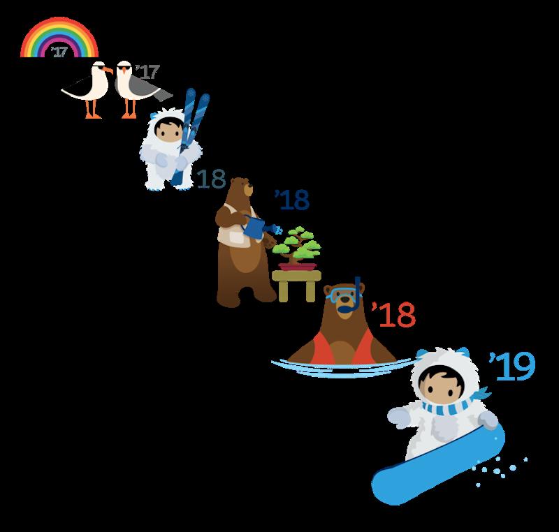 お客様に SaaS の約束を示してきた多くの Salesforce リリースのロゴ。