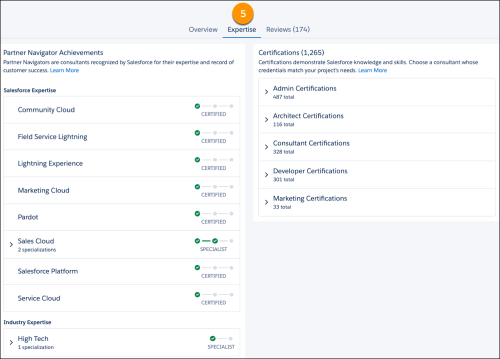 A view of the Expertise tab on an AppExchange listing