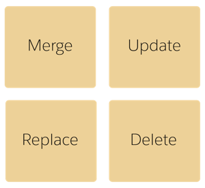 Import and export modes are merge, update, replace, and delete.