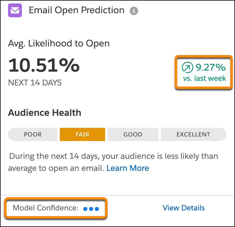 Email open predictions with model confidence and percent change since last week circled