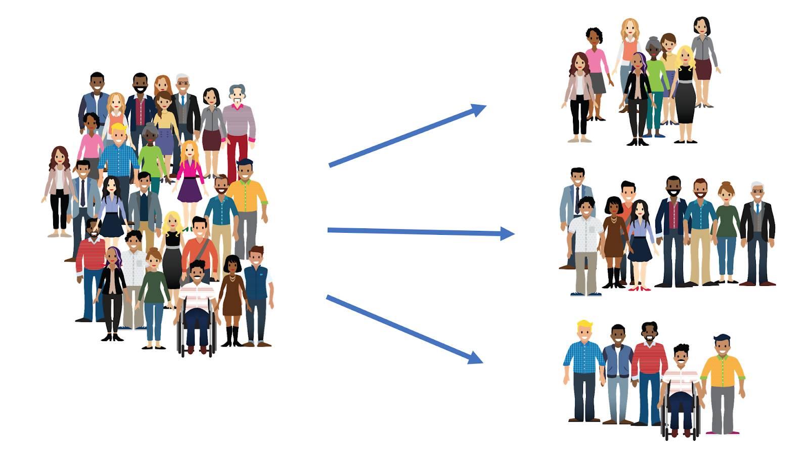 Um grande grupo de pessoas divididas em três grupos menores, ou seja, em segmentos.