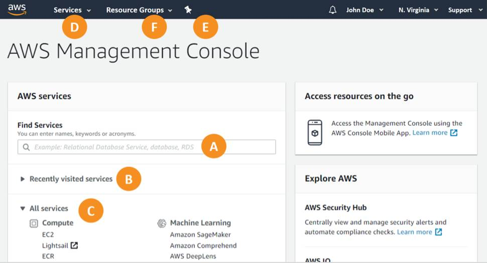 AWS Management Console homepage with callout icons identifying its main components as described below.