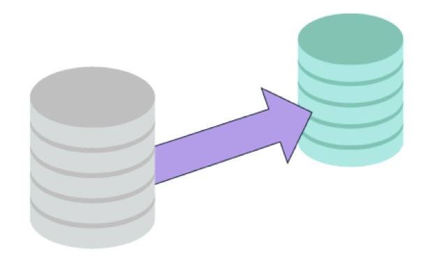 Two databases with an arrow in between, meant to show a scaling operation on a database.