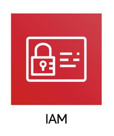 IAM icon, a card with a lock on it