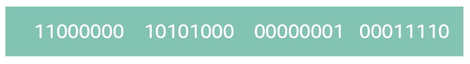 11000000 10101000 00000001 00011110
