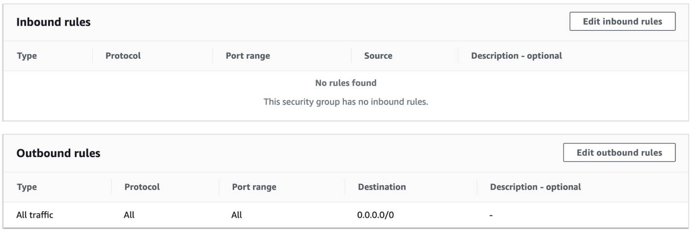 By default, a security group does not allow traffic in, but does allow traffic out.