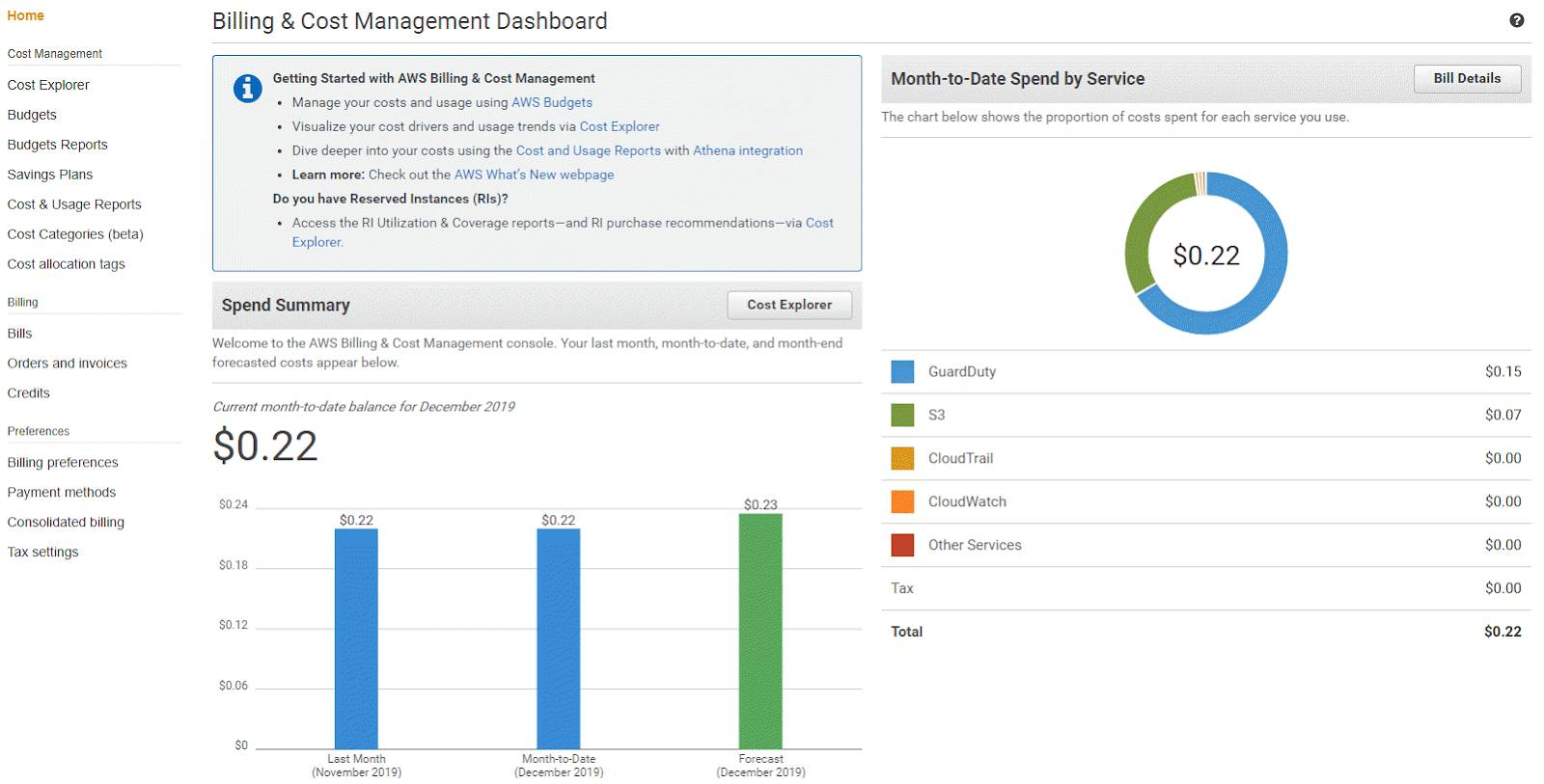 the Billing & Cost Management Dashboard with spend summaries and links to AWS Cost Management tools