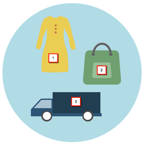 Promotions can be for products (as shown by a dress), orders     (as shown by a shopping bag), or shipping (as shown by a truck).