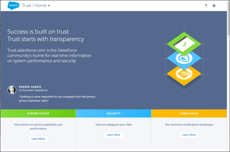 Salesforce Trust site