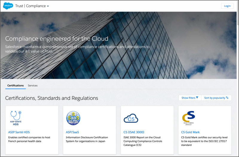 Salesforce Trust Compliance page