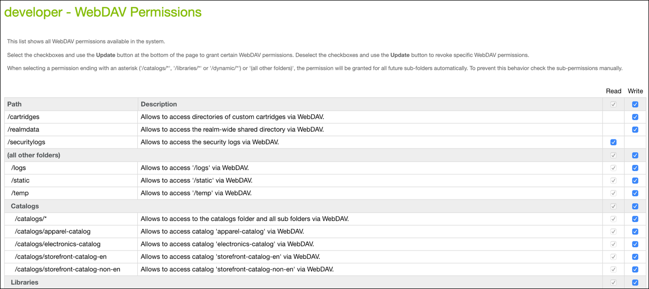 Business Manager WebDAV Permissions page