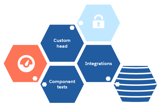 Consider testing components with and without the custom head and with or without integrations.