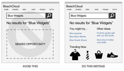 検索結果なしページは、販売の機会を逃してしまう場合がありますが、逆に他の選択肢を表示してカスタマーエクスぺリンスを向上させることもできます。